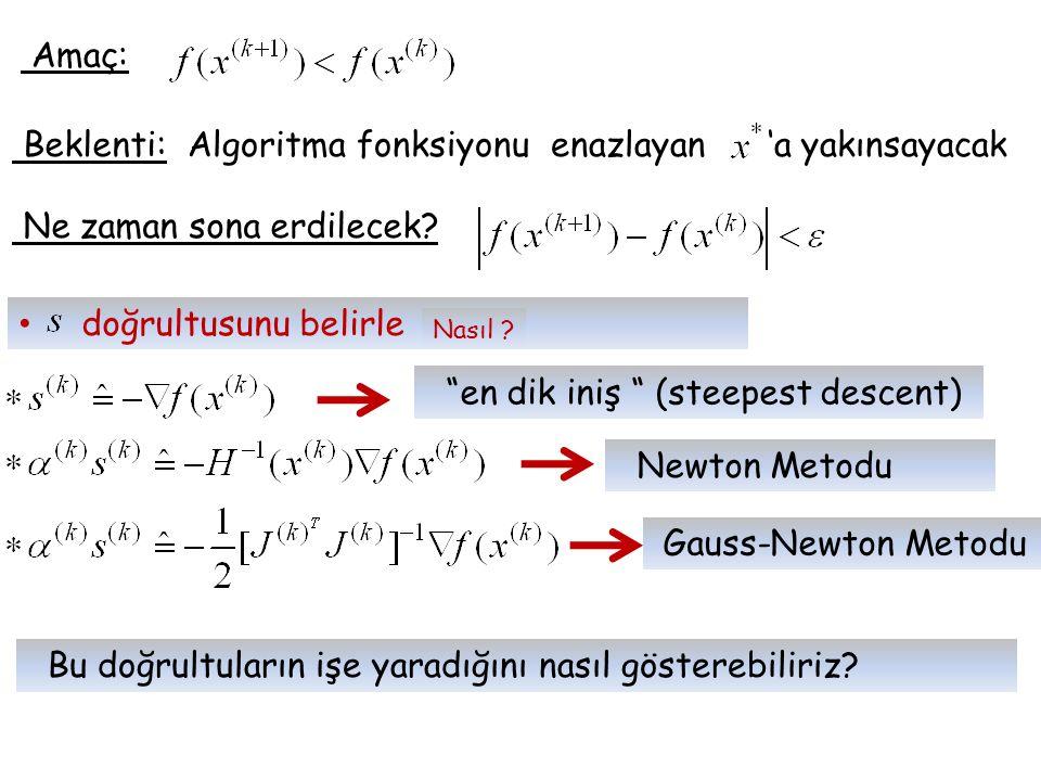 Algoritma fonksiyonu enazlayan 'a yakınsayacak