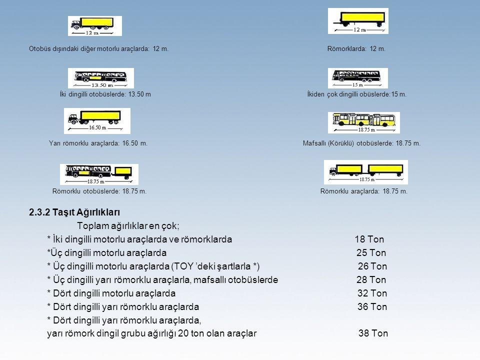 İki dingilli otobüslerde: 13.50 m İkiden çok dingilli obüslerde:15 m.