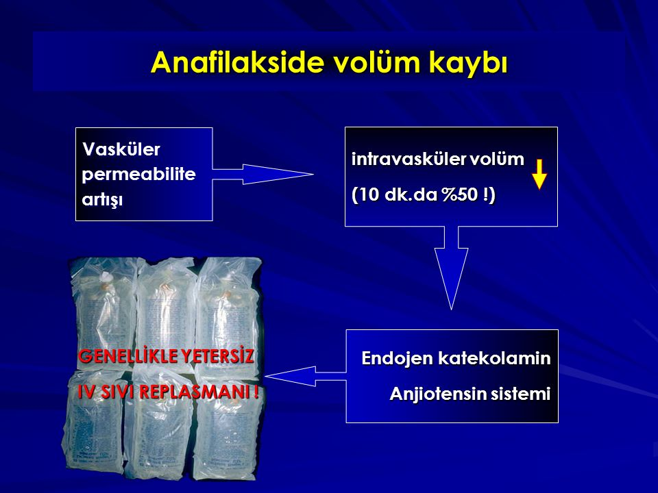 Anafilakside volüm kaybı