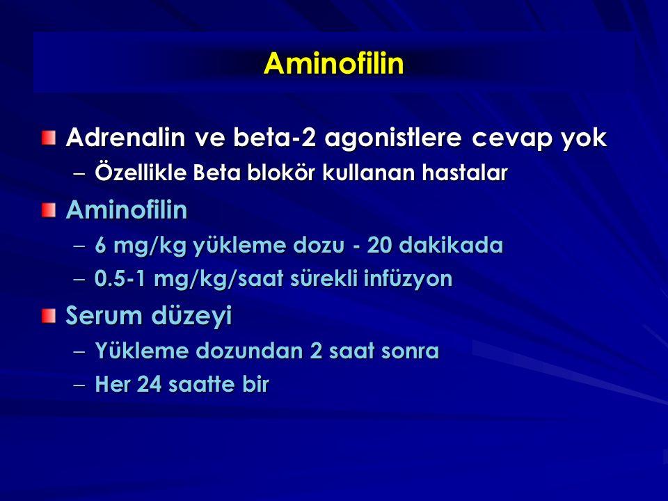 Aminofilin Adrenalin ve beta-2 agonistlere cevap yok Aminofilin
