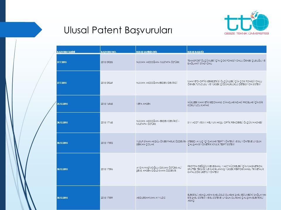 Ulusal Patent Başvuruları
