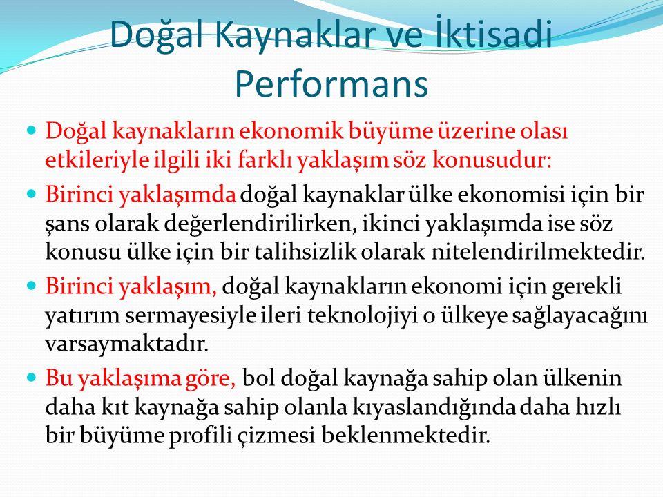 Doğal Kaynaklar ve İktisadi Performans