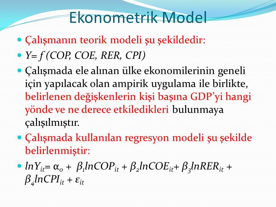 Ekonometrik Model Çalışmanın teorik modeli şu şekildedir: