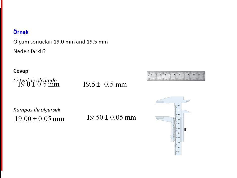 Örnek Ölçüm sonucları 19. 0 mm and 19. 5 mm Neden farklı