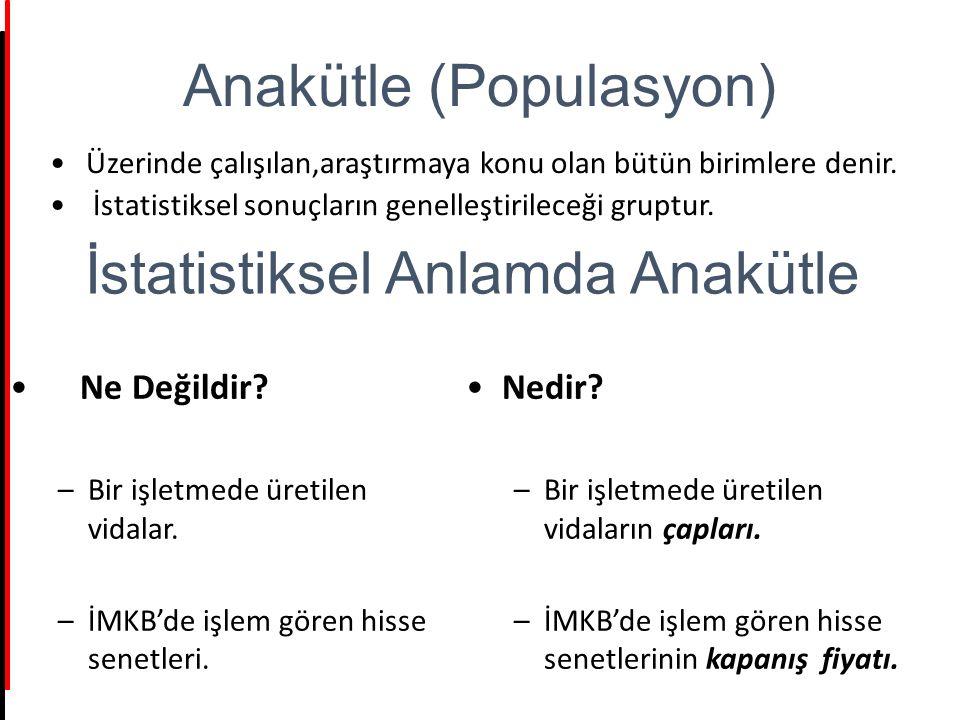 Anakütle (Populasyon)