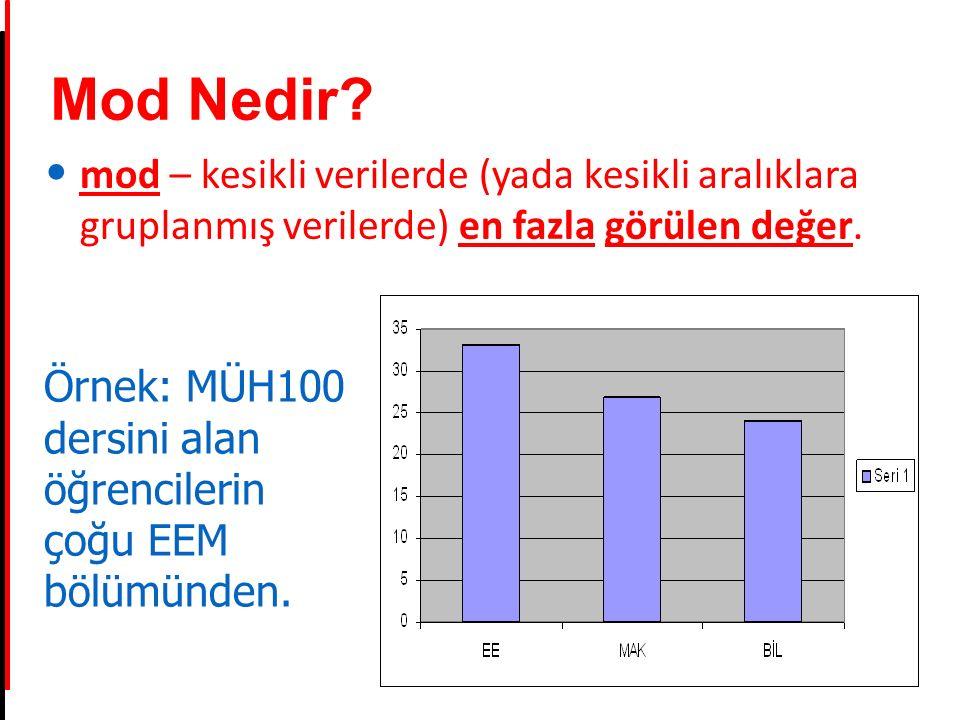 Mod Nedir mod – kesikli verilerde (yada kesikli aralıklara gruplanmış verilerde) en fazla görülen değer.