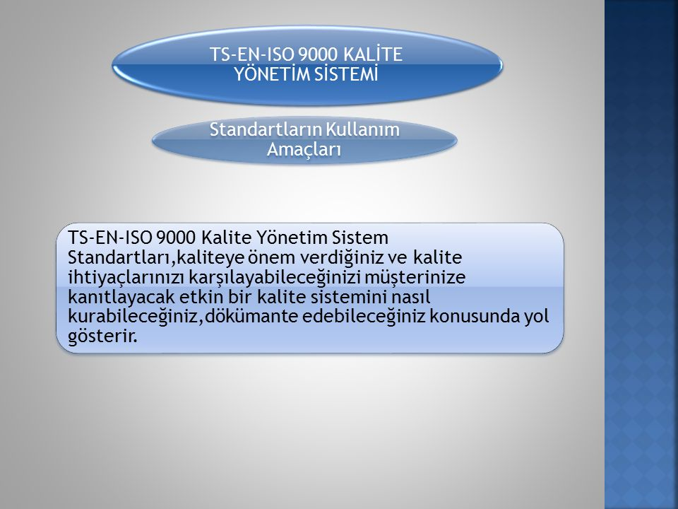 TS-EN-ISO 9000 KALİTE YÖNETİM SİSTEMİ
