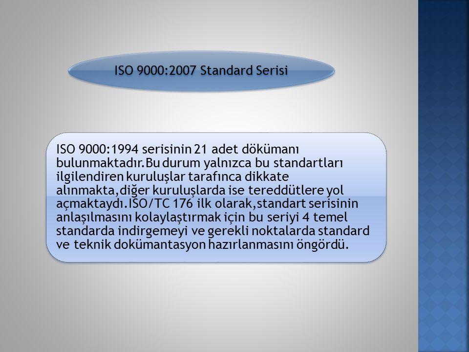 ISO 9000:2007 Standard Serisi