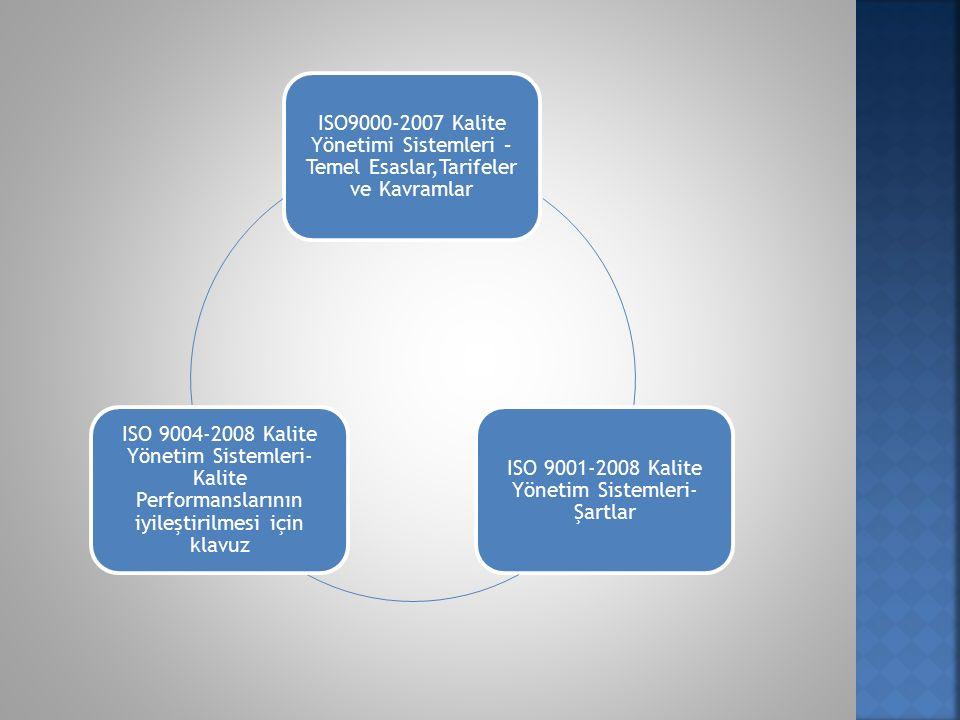 ISO 9001-2008 Kalite Yönetim Sistemleri-Şartlar