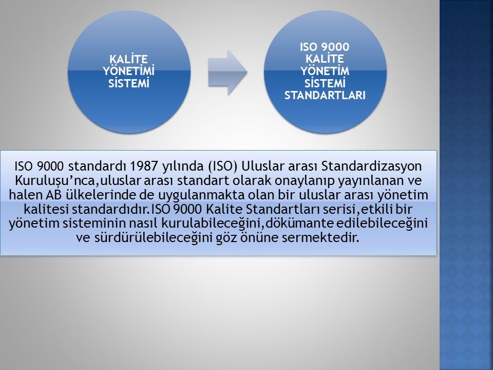 KALİTE YÖNETİMİ SİSTEMİ ISO 9000 KALİTE YÖNETİM SİSTEMİ STANDARTLARI