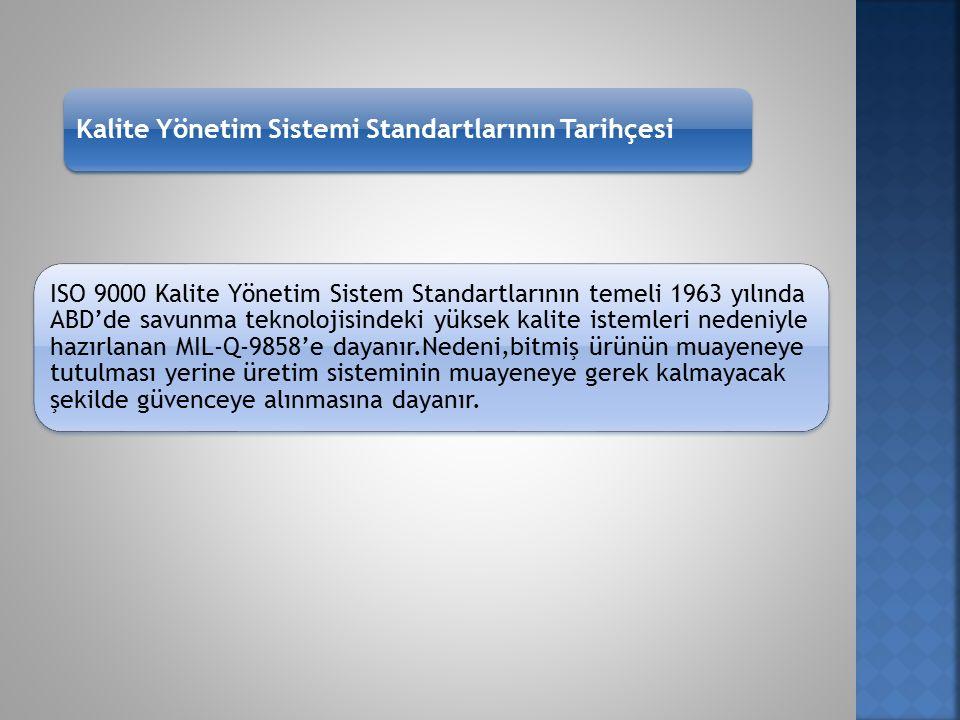 Kalite Yönetim Sistemi Standartlarının Tarihçesi