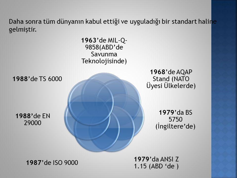 1963'de MIL-Q-9858(ABD'de Savunma Teknolojisinde)