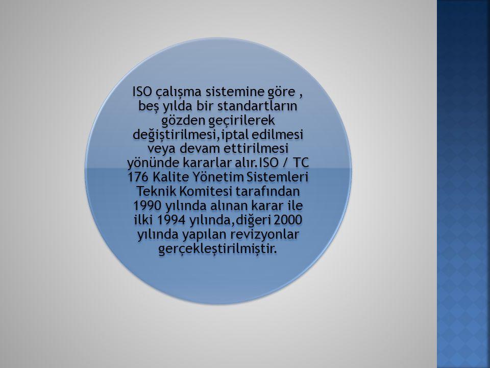 ISO çalışma sistemine göre , beş yılda bir standartların gözden geçirilerek değiştirilmesi,iptal edilmesi veya devam ettirilmesi yönünde kararlar alır.ISO / TC 176 Kalite Yönetim Sistemleri Teknik Komitesi tarafından 1990 yılında alınan karar ile ilki 1994 yılında,diğeri 2000 yılında yapılan revizyonlar gerçekleştirilmiştir.