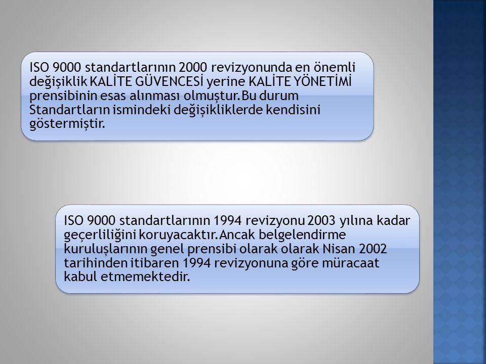 ISO 9000 standartlarının 2000 revizyonunda en önemli değişiklik KALİTE GÜVENCESİ yerine KALİTE YÖNETİMİ prensibinin esas alınması olmuştur.Bu durum Standartların ismindeki değişikliklerde kendisini göstermiştir.