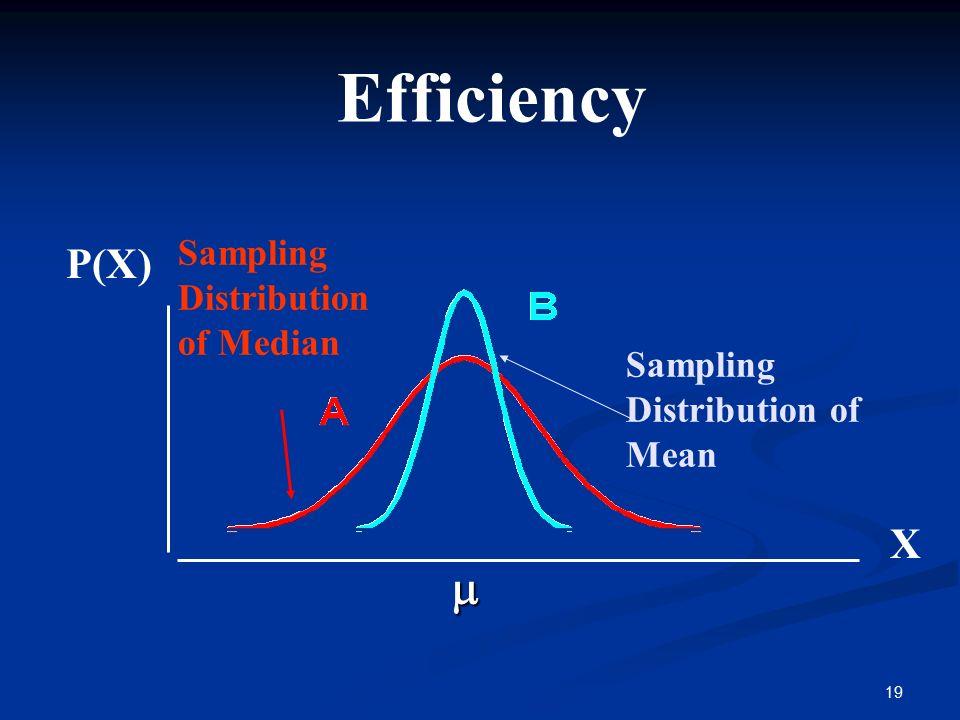 Efficiency m P(X) X Sampling Distribution of Median