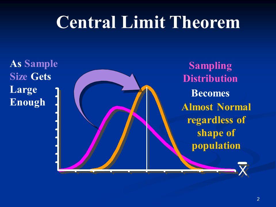 Sampling Distribution Almost Normal regardless of shape of population