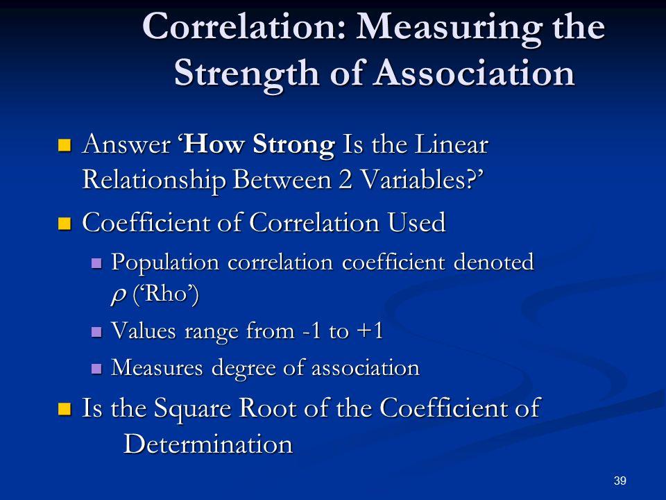 Correlation: Measuring the Strength of Association