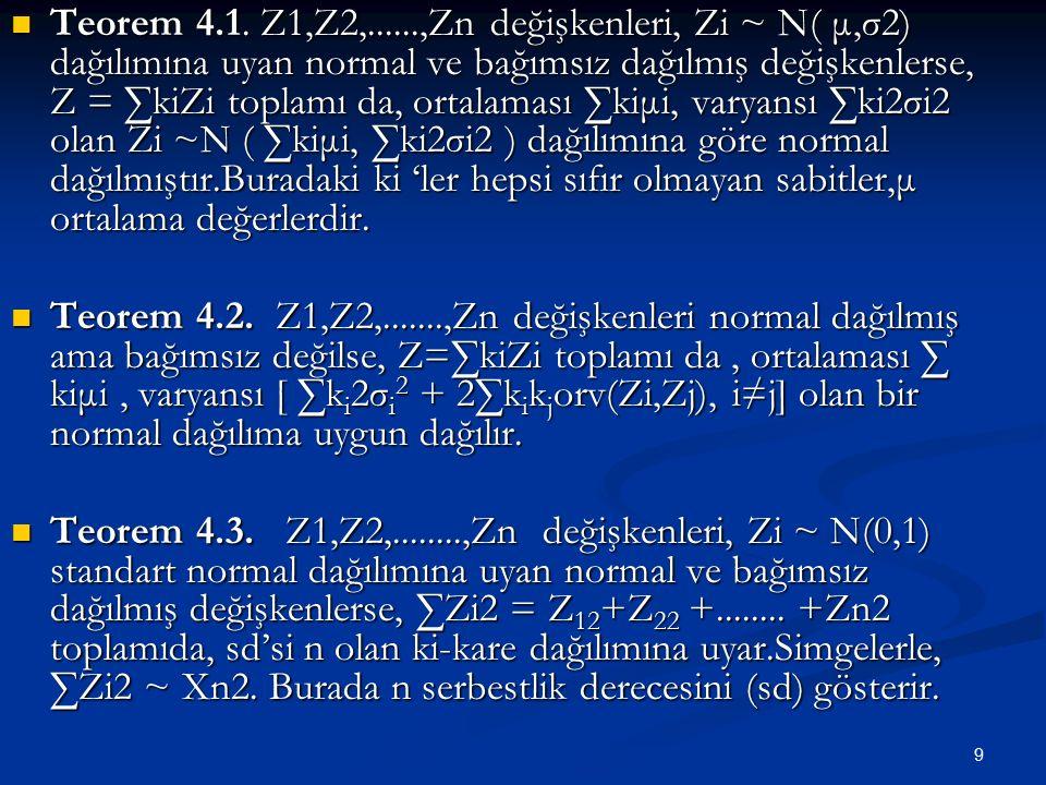Teorem 4.1. Z1,Z2,......,Zn değişkenleri, Zi ~ N( μ,σ2) dağılımına uyan normal ve bağımsız dağılmış değişkenlerse, Z = ∑kiZi toplamı da, ortalaması ∑kiμi, varyansı ∑ki2σi2 olan Zi ~N ( ∑kiμi, ∑ki2σi2 ) dağılımına göre normal dağılmıştır.Buradaki ki 'ler hepsi sıfır olmayan sabitler,μ ortalama değerlerdir.