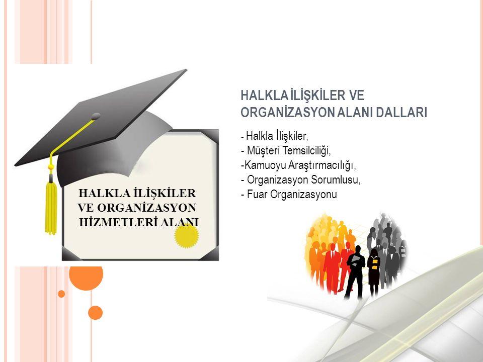 HALKLA İLİŞKİLER VE ORGANİZASYON ALANI DALLARI