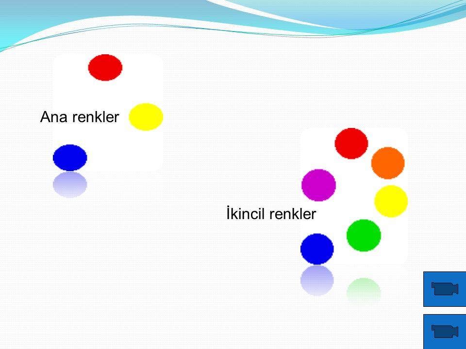 Ana renkler İkincil renkler