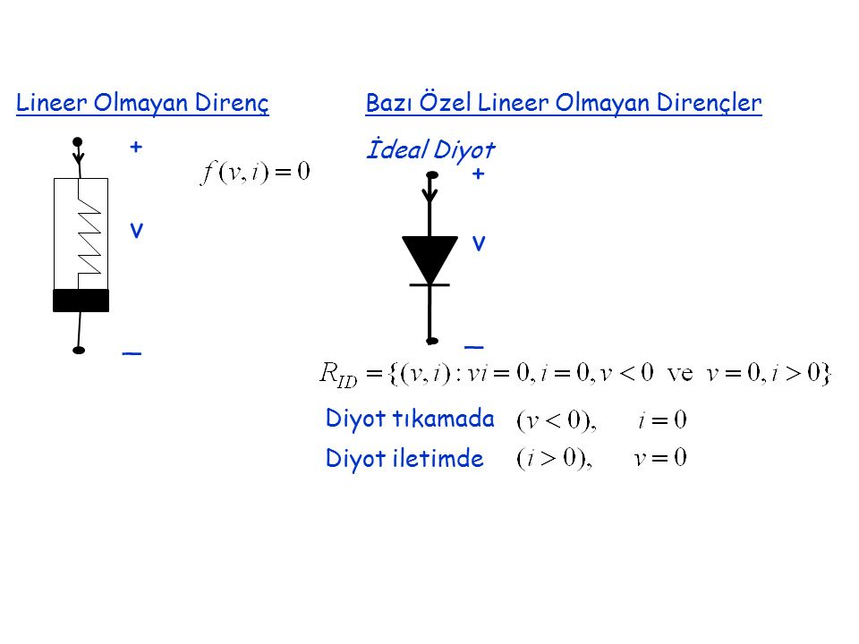 + + v v _ _ Lineer Olmayan Direnç Bazı Özel Lineer Olmayan Dirençler