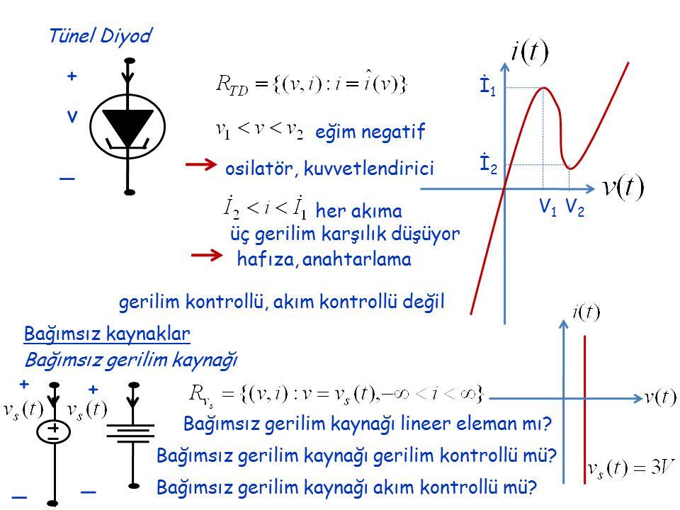 + v _ + _ Tünel Diyod İ2 İ1 V1 V2 eğim negatif