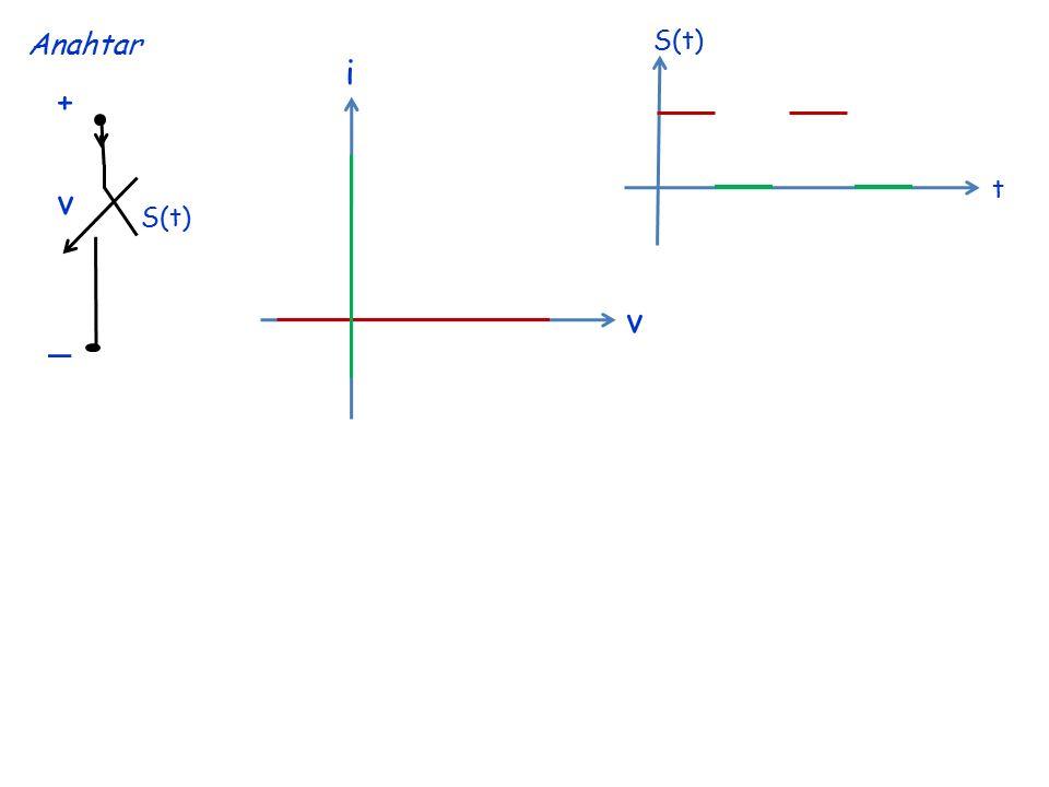 Anahtar t S(t) v i + _ v S(t)