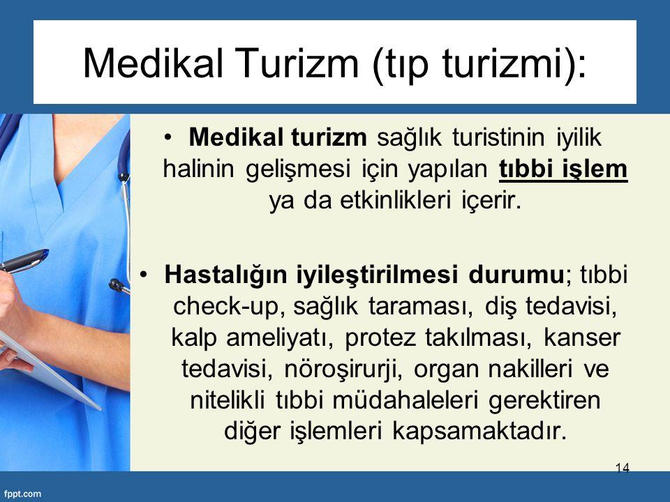Medikal Turizm (tıp turizmi):