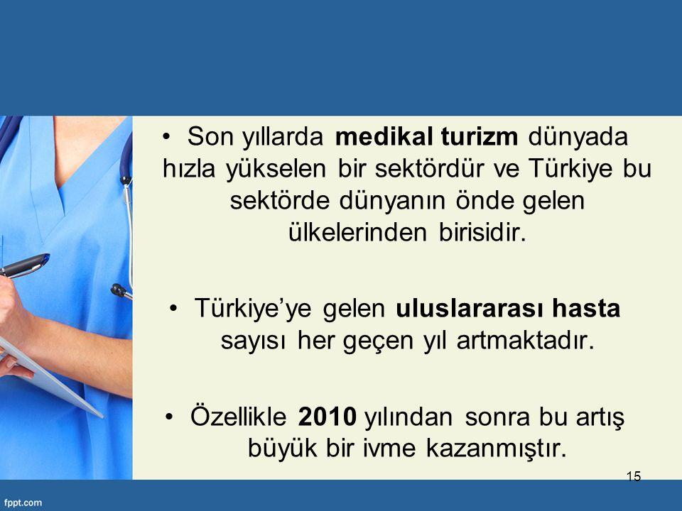 Türkiye'ye gelen uluslararası hasta sayısı her geçen yıl artmaktadır.