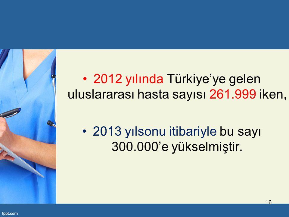 2012 yılında Türkiye'ye gelen uluslararası hasta sayısı 261.999 iken,