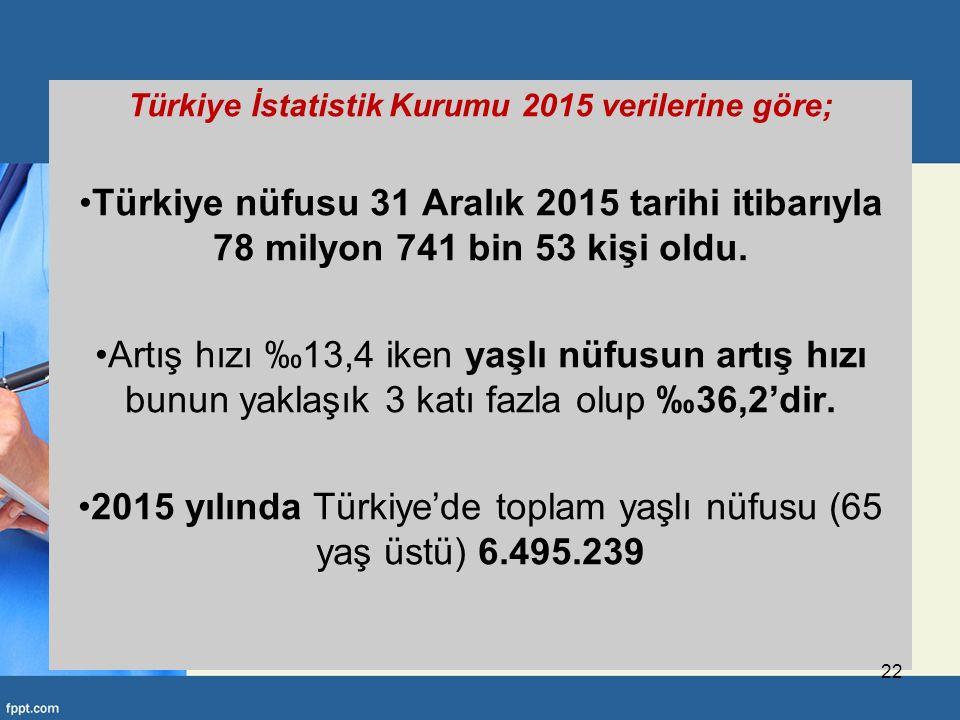 Türkiye İstatistik Kurumu 2015 verilerine göre;