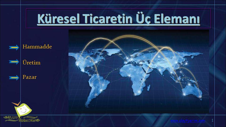 Küresel Ticaretin Üç Elemanı
