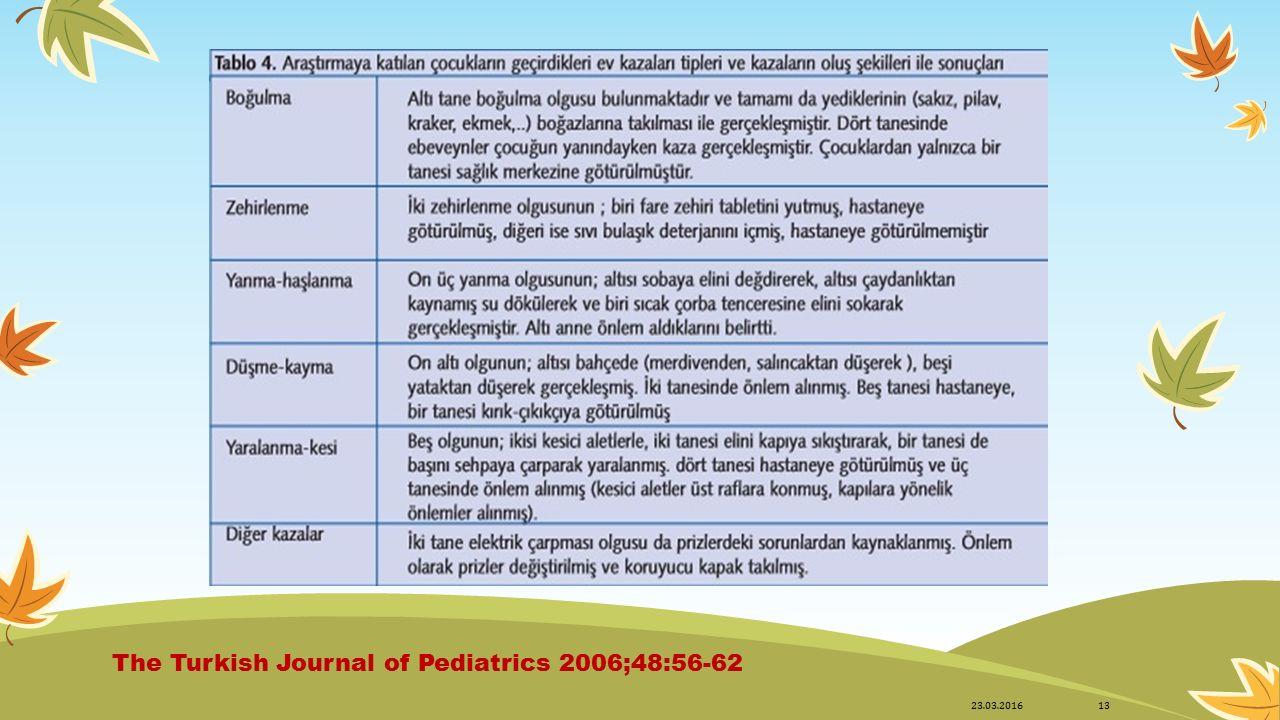 The Turkish Journal of Pediatrics 2006;48:56-62