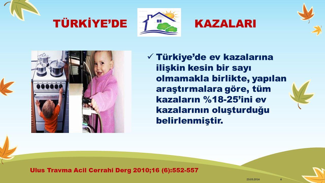TÜRKİYE'DE KAZALARI.