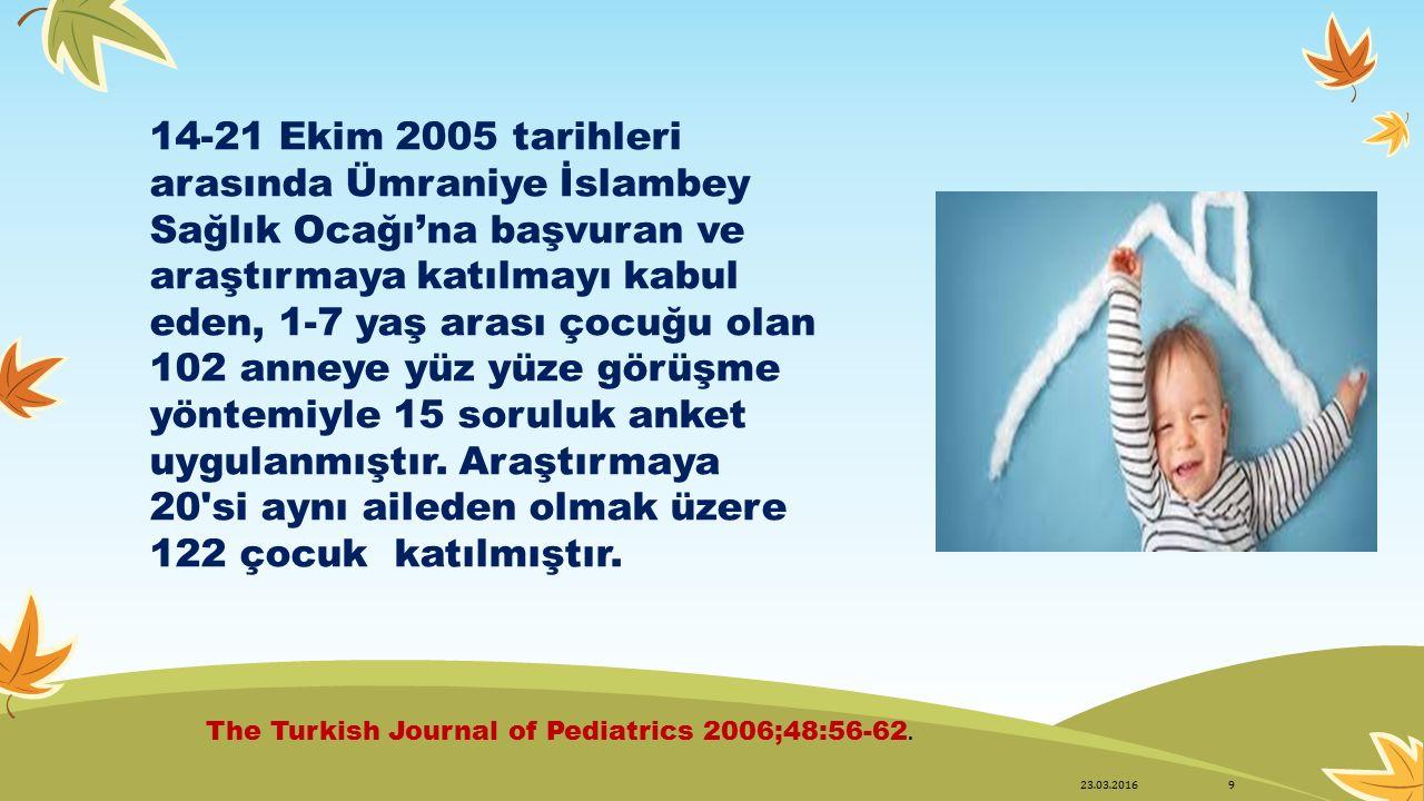 14-21 Ekim 2005 tarihleri arasında Ümraniye İslambey Sağlık Ocağı'na başvuran ve araştırmaya katılmayı kabul eden, 1-7 yaş arası çocuğu olan 102 anneye yüz yüze görüşme yöntemiyle 15 soruluk anket uygulanmıştır. Araştırmaya 20 si aynı aileden olmak üzere 122 çocuk katılmıştır.