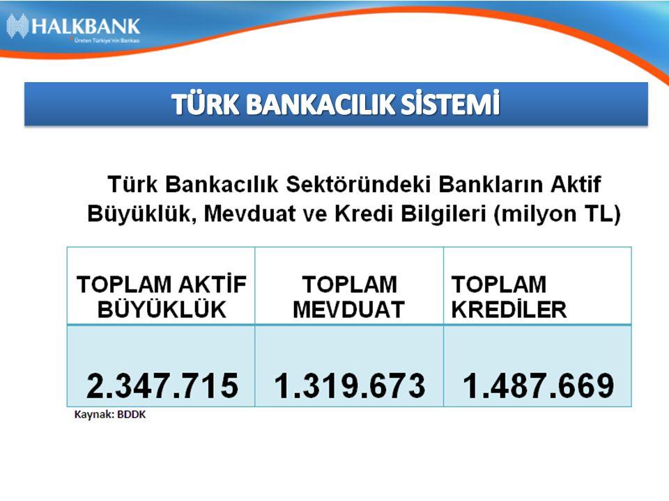 HALK BANKASI'NIN KURULUŞU
