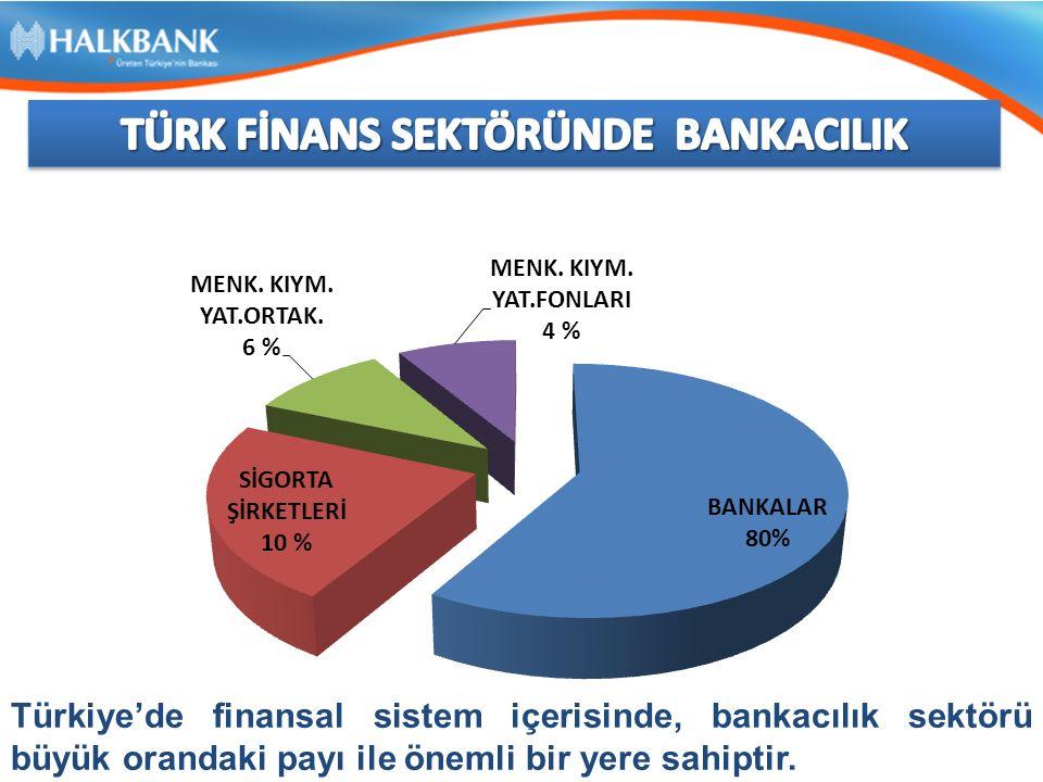TÜRKİYE'DE BANKACILIK SEKTÖRÜ