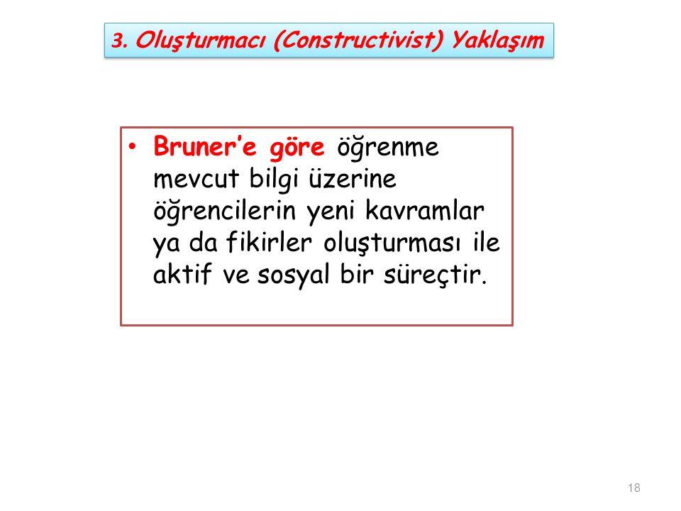 3. Oluşturmacı (Constructivist) Yaklaşım