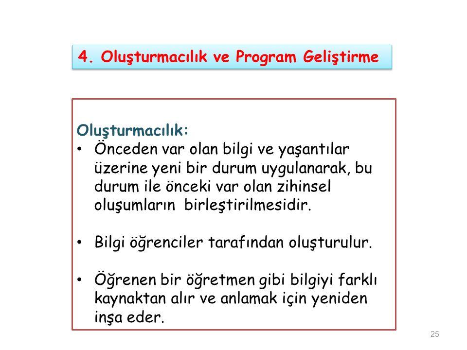 4. Oluşturmacılık ve Program Geliştirme