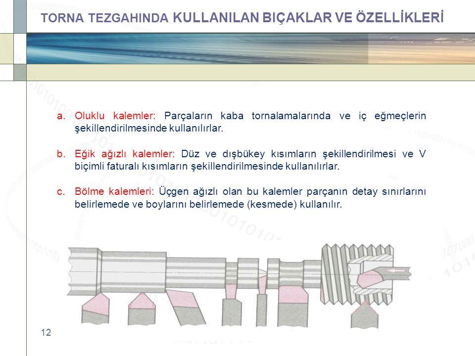 TORNA TEZGAHINDA KULLANILAN BIÇAKLAR VE ÖZELLİKLERİ
