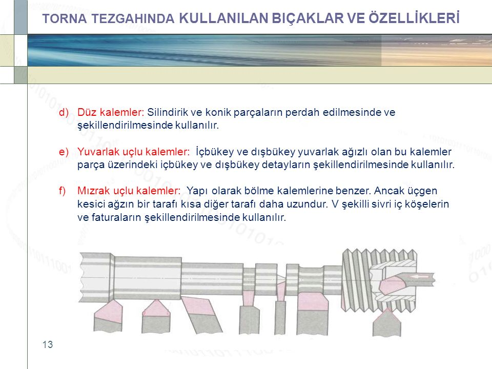 TORNA TEZGAHINDA KULLANILAN BIÇAKLAR VE ÖZELLİKLERİ