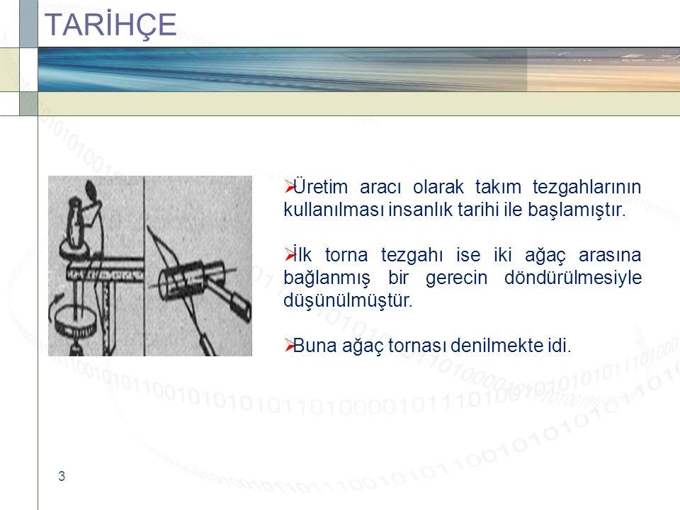 TARİHÇE Üretim aracı olarak takım tezgahlarının kullanılması insanlık tarihi ile başlamıştır.