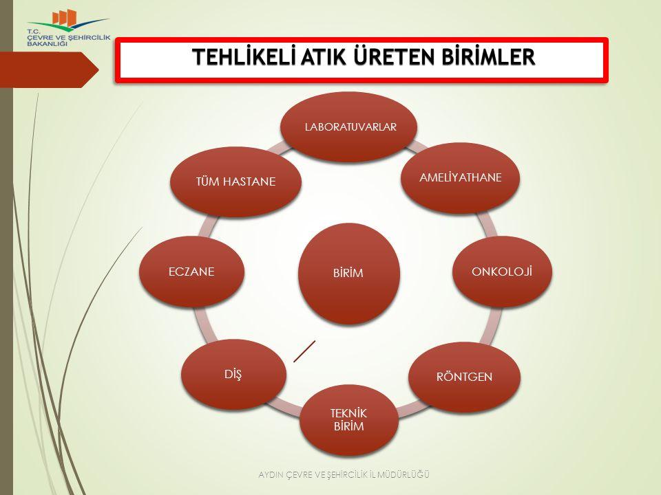 TEHLİKELİ ATIK ÜRETEN BİRİMLER