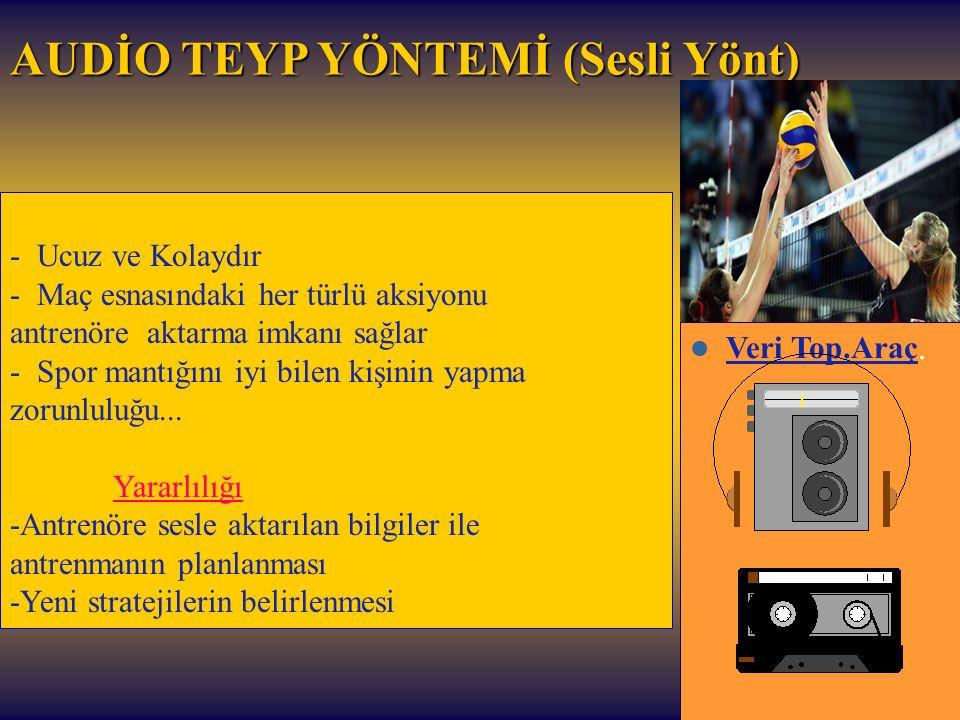 AUDİO TEYP YÖNTEMİ (Sesli Yönt)