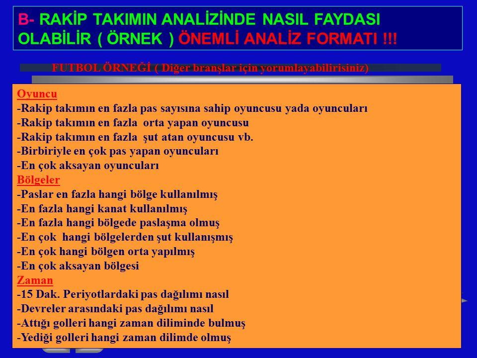B- RAKİP TAKIMIN ANALİZİNDE NASIL FAYDASI OLABİLİR ( ÖRNEK ) ÖNEMLİ ANALİZ FORMATI !!!