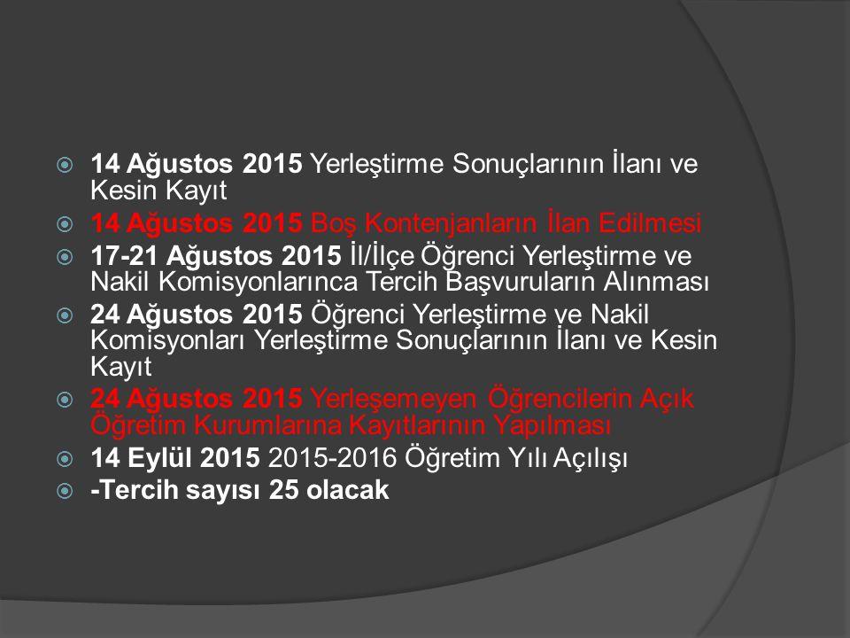 14 Ağustos 2015 Yerleştirme Sonuçlarının İlanı ve Kesin Kayıt