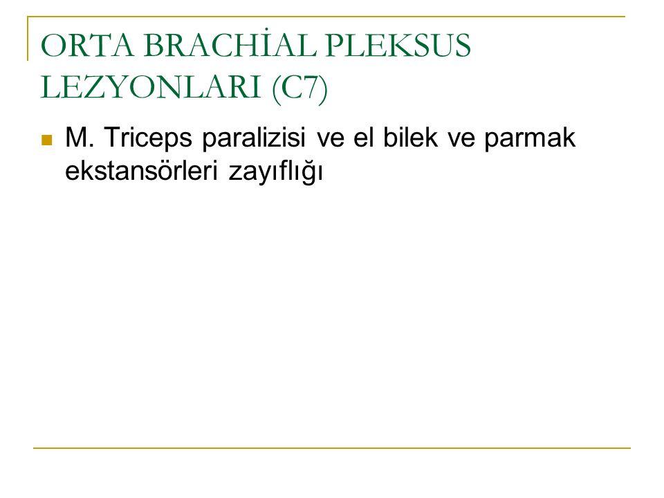 ORTA BRACHİAL PLEKSUS LEZYONLARI (C7)