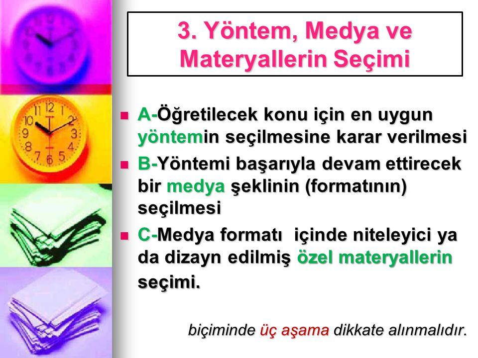 3. Yöntem, Medya ve Materyallerin Seçimi
