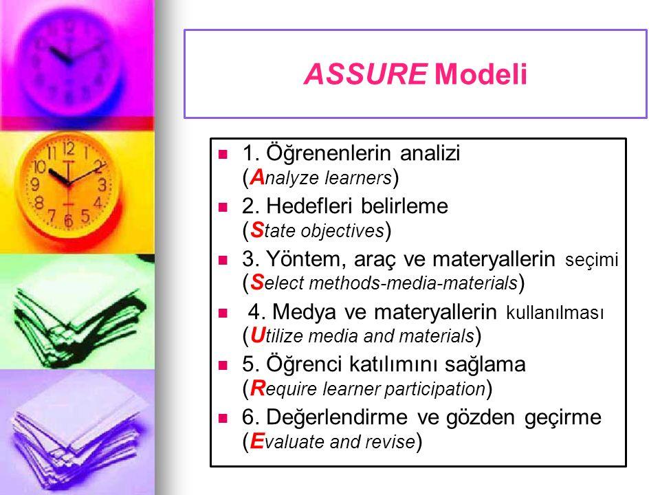ASSURE Modeli 1. Öğrenenlerin analizi (Analyze learners)