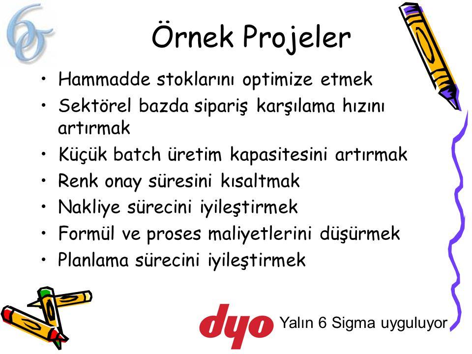 Örnek Projeler Hammadde stoklarını optimize etmek